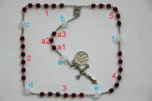 Chaplet of the Sacred Heart